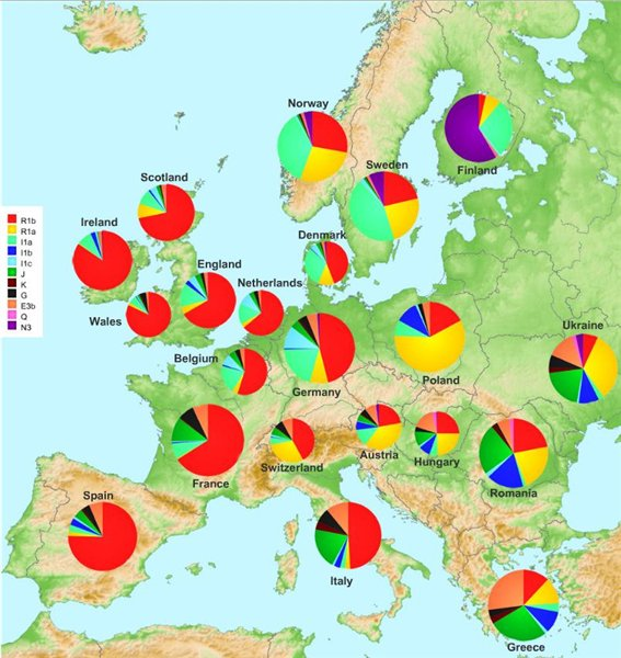 Y haplogroups Europe