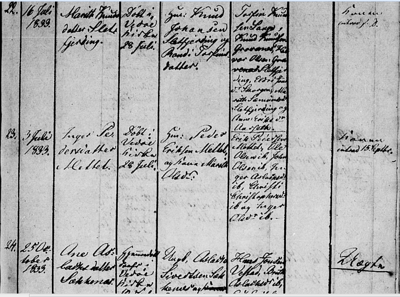 Christenings Veøy in Romsdal 1833 showing three-part names